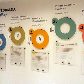 Kreatívny orientačný systém v galérii.
